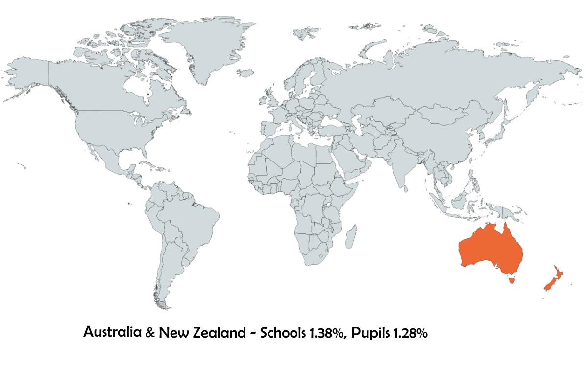 newzealandaustralia