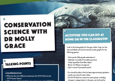 Conservation Science
